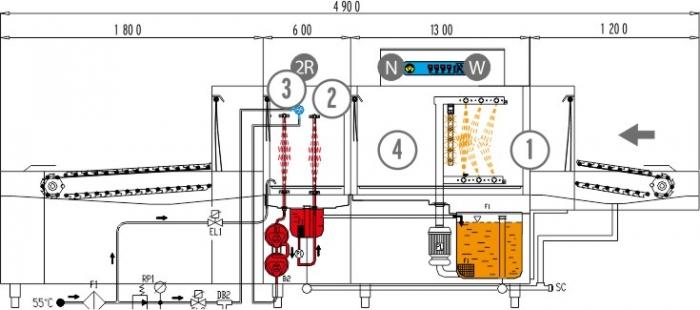Masini de spalat navete - tip tunel